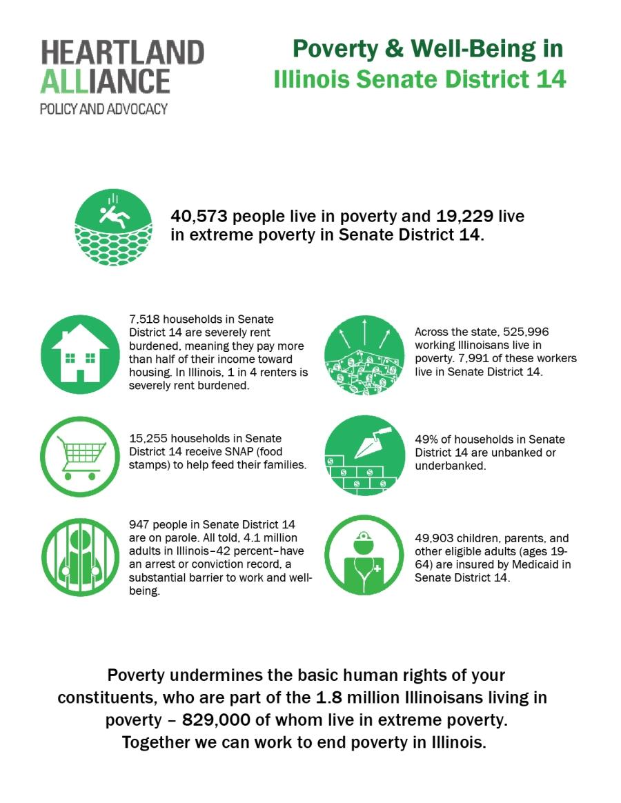 Heartland Alliance Poverty Fact Sheets
